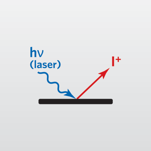 This icon represents Laser Ablation Inductively Coupled Plasma Mass Spectrometry (LA-ICP-MS)
