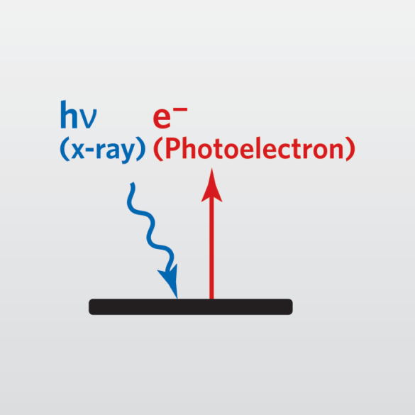X-ray photoelectron spectroscopy (XPS-ESCA)