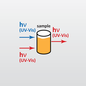 UV-Vis Spectroscopy icon from EAG Laboratories