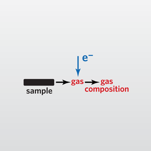 This icon represents residual gas analysis (RGA) internal vapor content, performed by scientists at EAG Laboratories