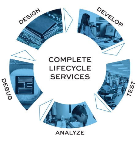 Complete Lifecycle Services of Electronic Components