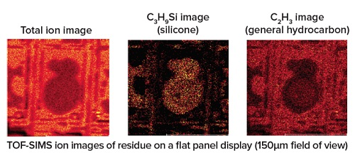 Time-of-Flight Secondary Ion Mass Spectrometry, TOF-SIMS ion images of residue on a flat panel display