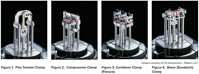 DMA Clamp types