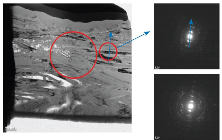 TEM of Anode in a Structural and Chemical Characterization of Li-ion Batteries