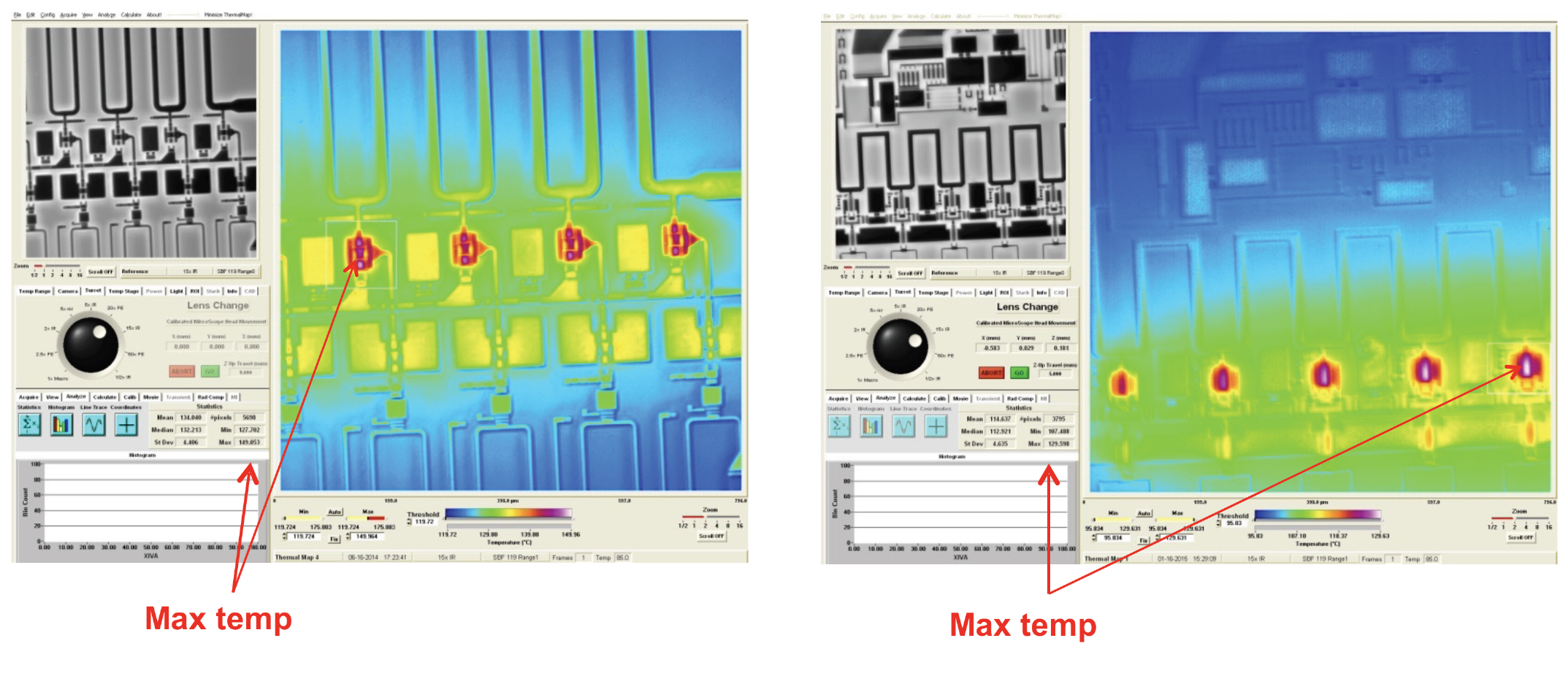 Temperature maps of RF transistors